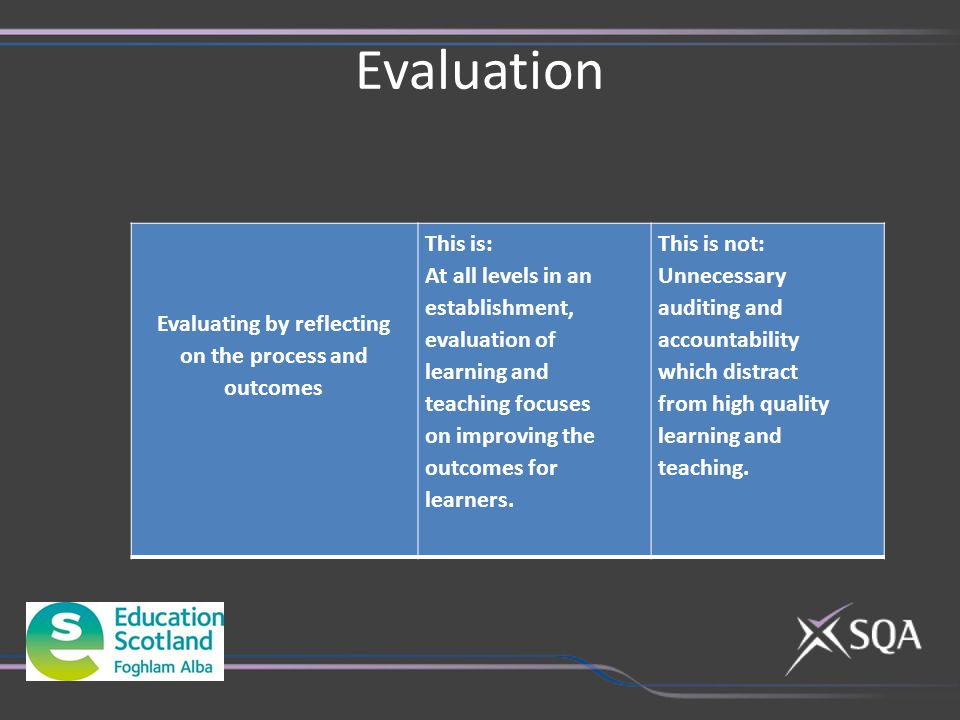 Evaluation Evaluating by reflecting on the process and outcomes This is: At all levels in an establishment, evaluation of learning and teaching focuses on improving the outcomes for learners.