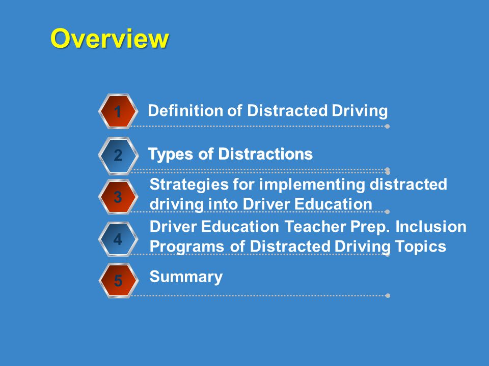 Definition of Distracted Driving 1 Types of Distractions 2