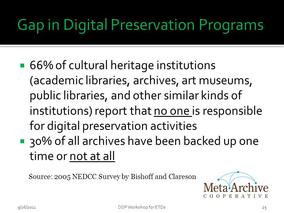 Distributed Digital Preservation Etd Workshop Gail Mcmillan