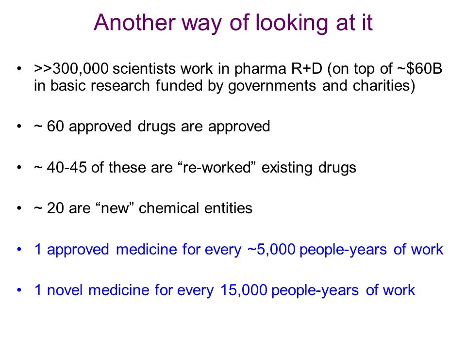 Another way of looking at it >>300,000 scientists work in pharma R+D (on top of ~$60B in basic research funded by governments and charities) ~ 60 approved drugs are approved ~ of these are re-worked existing drugs ~ 20 are new chemical entities 1 approved medicine for every ~5,000 people-years of work 1 novel medicine for every 15,000 people-years of work