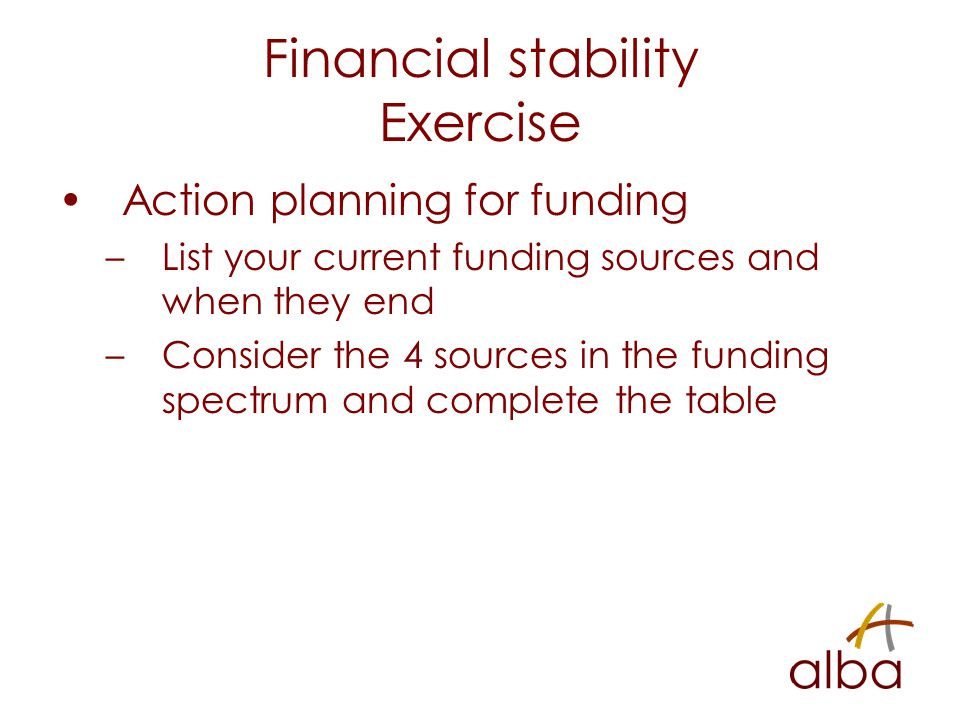 Financial stability Exercise Action planning for funding –List your current funding sources and when they end –Consider the 4 sources in the funding spectrum and complete the table