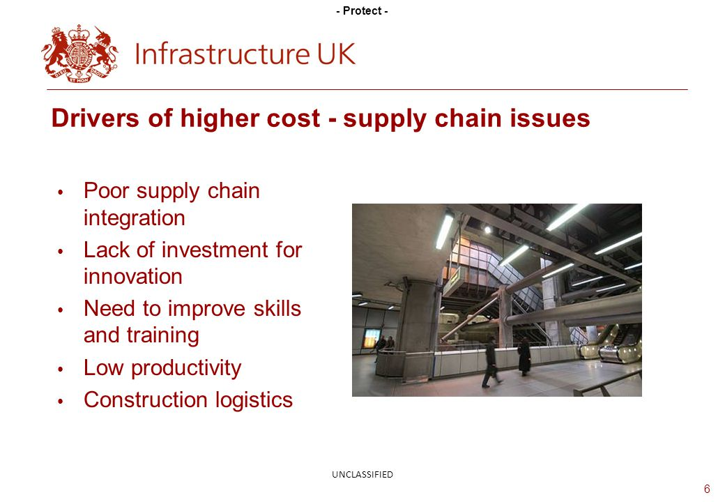- Protect - Drivers of higher cost - supply chain issues Poor supply chain integration Lack of investment for innovation Need to improve skills and training Low productivity Construction logistics 6 UNCLASSIFIED
