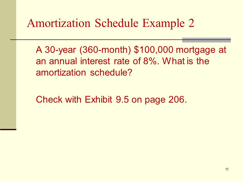 15 A 30-year (360-month) $100,000 mortgage at an annual interest rate of 8%.