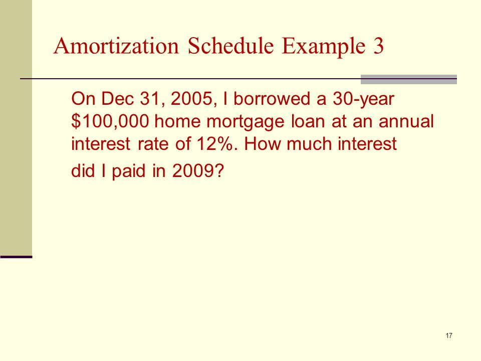17 On Dec 31, 2005, I borrowed a 30-year $100,000 home mortgage loan at an annual interest rate of 12%.