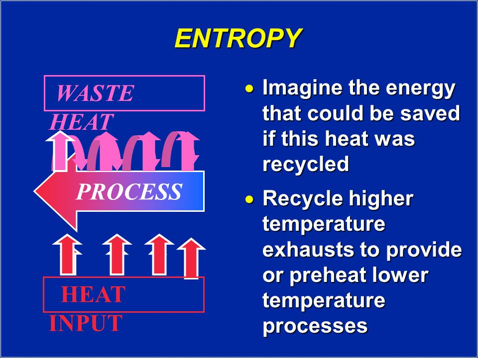ENTROPY  Imagine the energy that could be saved if this heat was recycled  Recycle higher temperature exhausts to provide or preheat lower temperature processes PROCESS HEAT INPUT WASTE HEAT