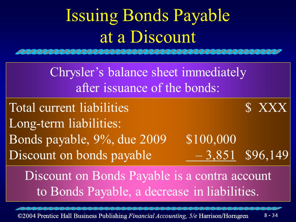 ©2004 Prentice Hall Business Publishing Financial Accounting, 5/e Harrison/Horngren Chrysler issues $100,000 of its 9%, five-year bonds when the market interest rate is 10%.