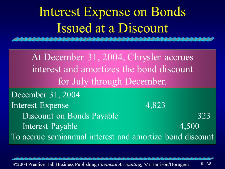 ©2004 Prentice Hall Business Publishing Financial Accounting, 5/e Harrison/Horngren Interest Expense on Bonds Issued at a Discount On July 1, 2004, Chrysler makes the first $4,500 semiannual interest payment and also amortizes (decreases) the bond discount.