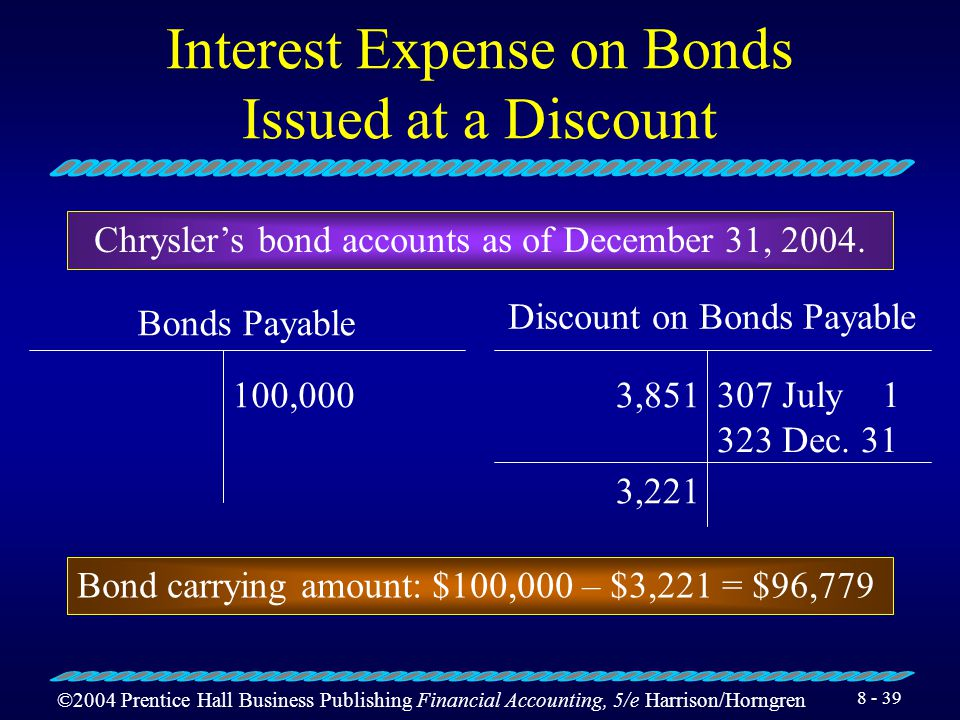 ©2004 Prentice Hall Business Publishing Financial Accounting, 5/e Harrison/Horngren Interest Expense on Bonds Issued at a Discount At December 31, 2004, Chrysler accrues interest and amortizes the bond discount for July through December.