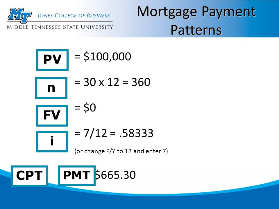 Mortgage Payment Patterns = $100,000 = 30 x 12 = 360 = $0 = 7/12 = (or change P/Y to 12 and enter 7) = $ n i CPT FV PMT PV