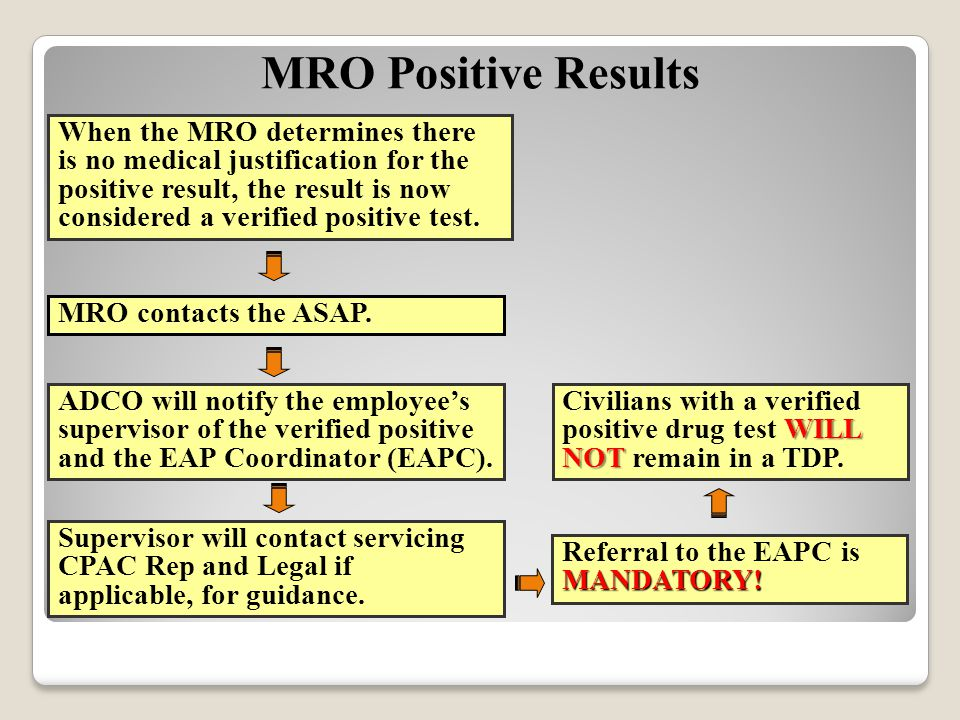MRO Positive Results When the MRO determines there is no medical justification for the positive result, the result is now considered a verified positive test.