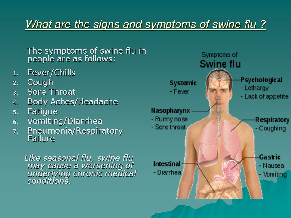 The symptoms of swine flu in people are as follows: The symptoms of swine flu in people are as follows: 1.