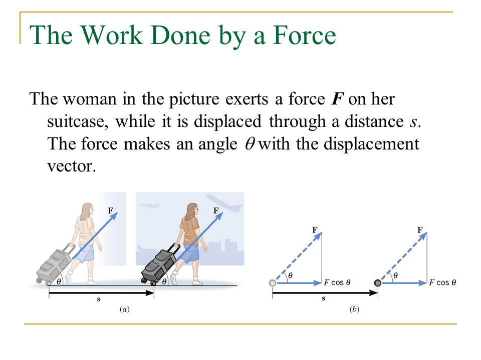 The Work Done by a Force The woman in the picture exerts a force F on her suitcase, while it is displaced through a distance s.