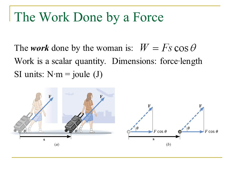 The Work Done by a Force The work done by the woman is: Work is a scalar quantity.