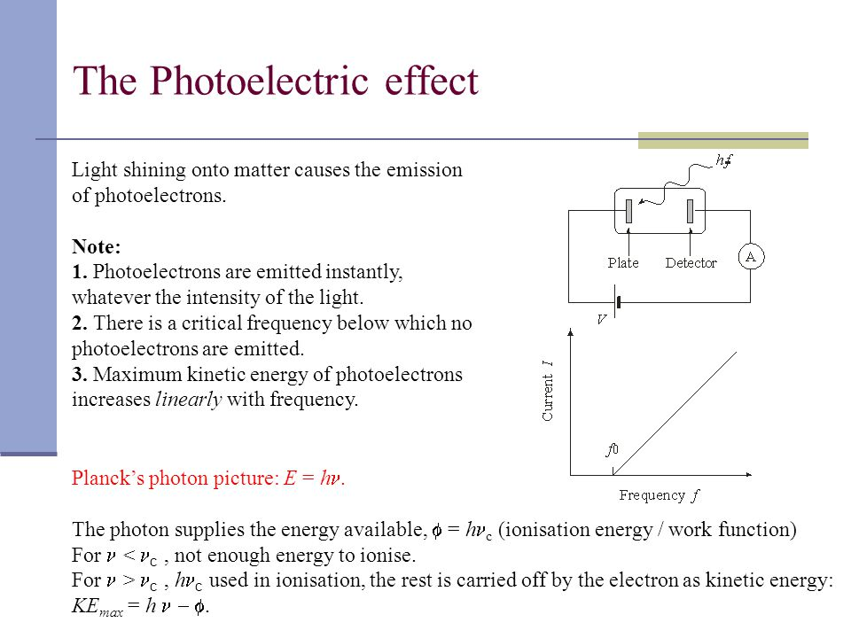 The Photoelectric effect Planck's photon picture: E = h.