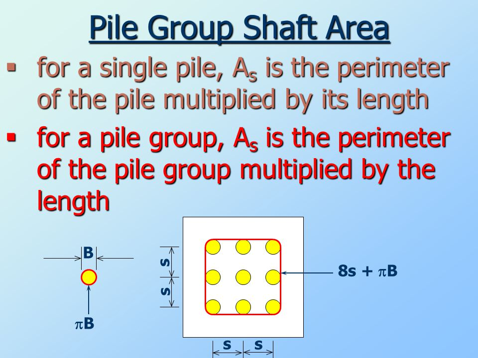 Pile Group Shaft Area ffffor a single pile, As is the perimeter of the pile multiplied by its length ffffor a pile group, As is the perimeter of the pile group multiplied by the length BB s s s s B 8s +  B