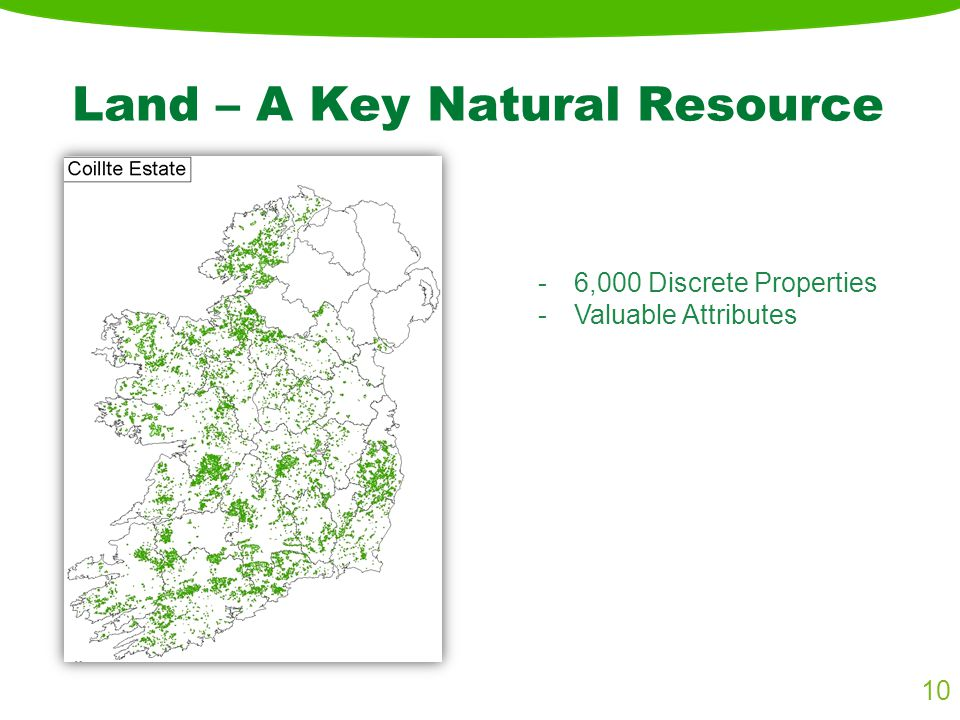 Land – A Key Natural Resource -6,000 Discrete Properties -Valuable Attributes 10