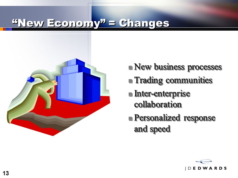 13 New Economy = Changes New business processes New business processes Trading communities Trading communities Inter-enterprise collaboration Inter-enterprise collaboration Personalized response and speed Personalized response and speed