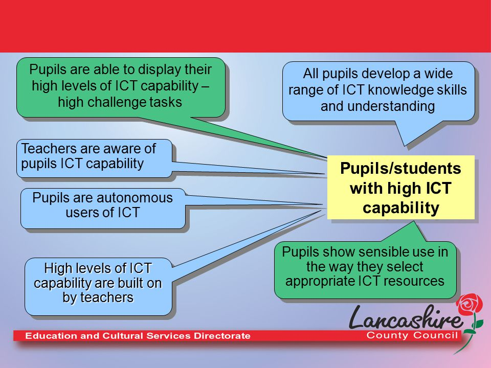 All pupils develop a wide range of ICT knowledge skills and understanding Pupils are able to display their high levels of ICT capability – high challenge tasks Teachers are aware of pupils ICT capability High levels of ICT capability are built on by teachers Pupils/students with high ICT capability Pupils show sensible use in the way they select appropriate ICT resources Pupils are autonomous users of ICT