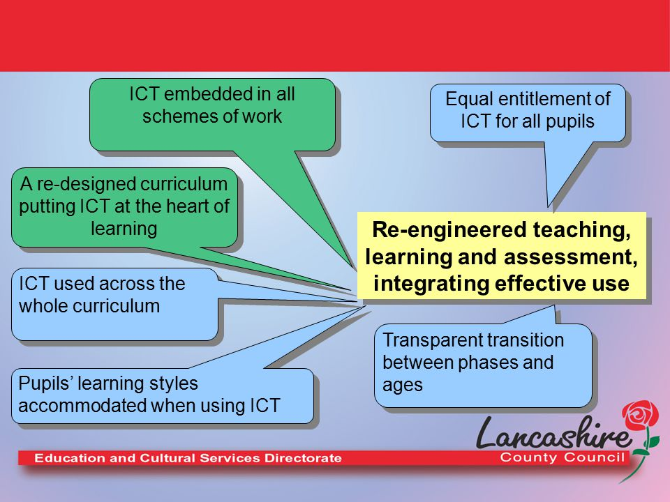 ICT embedded in all schemes of work A re-designed curriculum putting ICT at the heart of learning Re-engineered teaching, learning and assessment, integrating effective use Transparent transition between phases and ages Equal entitlement of ICT for all pupils Pupils' learning styles accommodated when using ICT ICT used across the whole curriculum