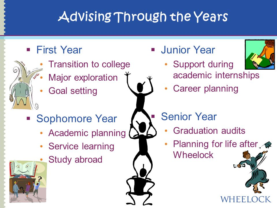 Advising Through the Years  First Year Transition to college Major exploration Goal setting  Sophomore Year Academic planning Service learning Study abroad  Junior Year Support during academic internships Career planning  Senior Year Graduation audits Planning for life after Wheelock