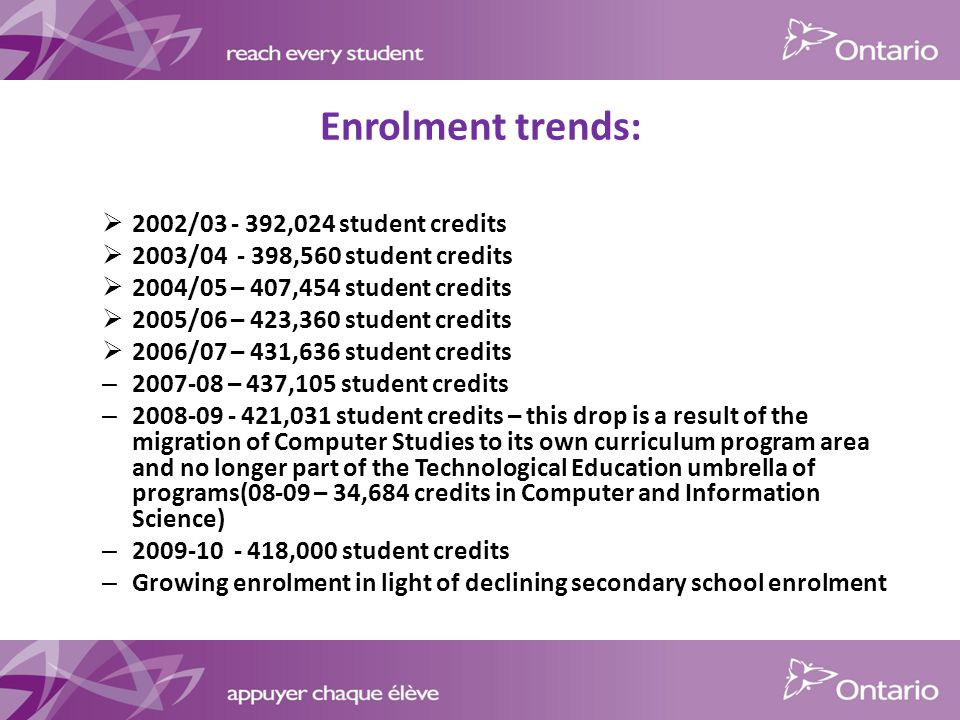 Enrolment trends:  2002/ ,024 student credits  2003/ ,560 student credits  2004/05 – 407,454 student credits  2005/06 – 423,360 student credits  2006/07 – 431,636 student credits – – 437,105 student credits – ,031 student credits – this drop is a result of the migration of Computer Studies to its own curriculum program area and no longer part of the Technological Education umbrella of programs(08-09 – 34,684 credits in Computer and Information Science) – ,000 student credits – Growing enrolment in light of declining secondary school enrolment