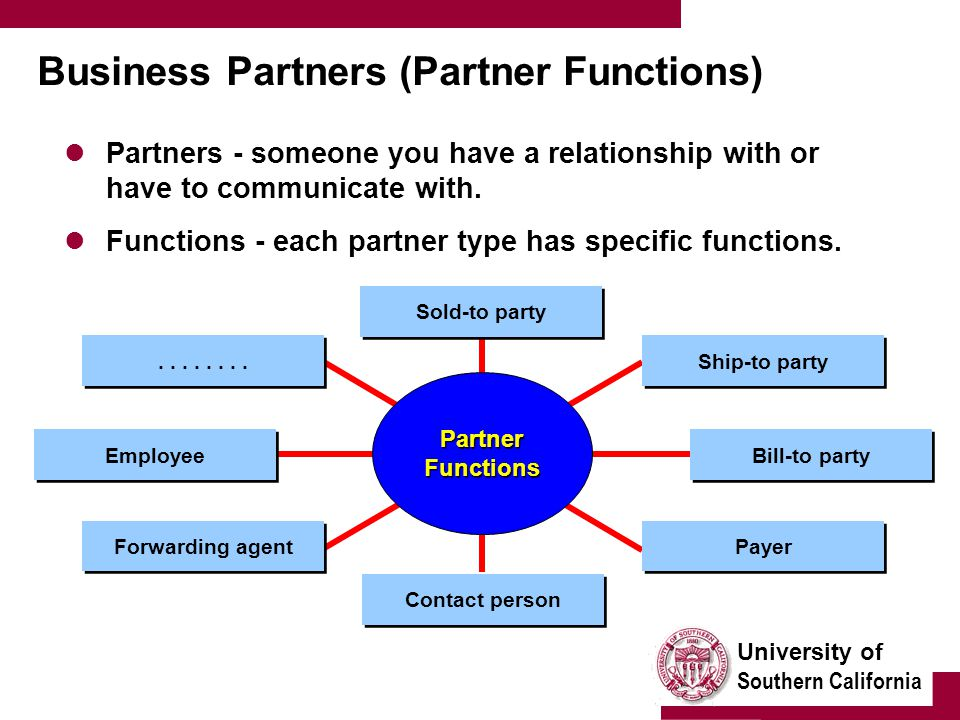 University of Southern California Business Partners (Partner Functions) Partners - someone you have a relationship with or have to communicate with.