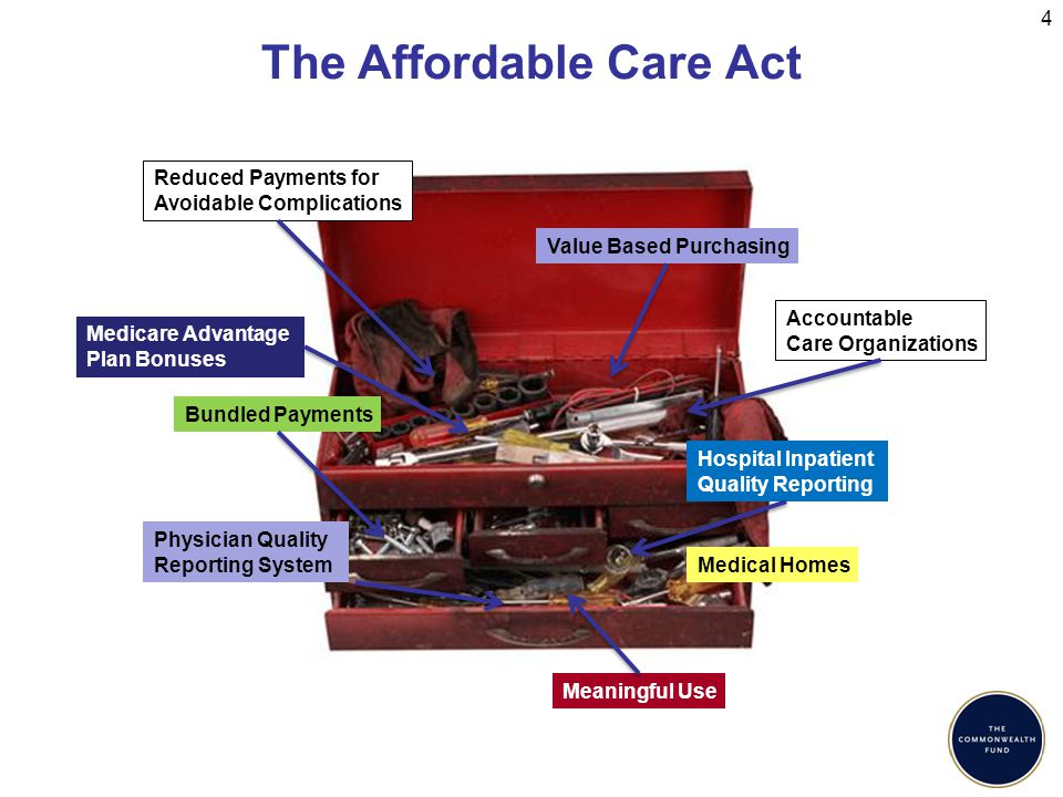 The Affordable Care Act 4 Reduced Payments for Avoidable Complications Medicare Advantage Plan Bonuses Bundled Payments Physician Quality Reporting System Meaningful Use Value Based Purchasing Accountable Care Organizations Hospital Inpatient Quality Reporting Medical Homes