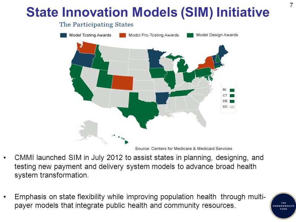 State Innovation Models (SIM) Initiative CMMI launched SIM in July 2012 to assist states in planning, designing, and testing new payment and delivery system models to advance broad health system transformation.