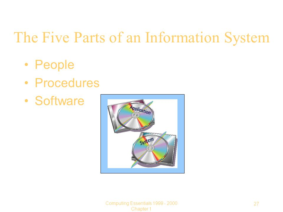 27 Computing Essentials Chapter 1 The Five Parts of an Information System People Procedures Software