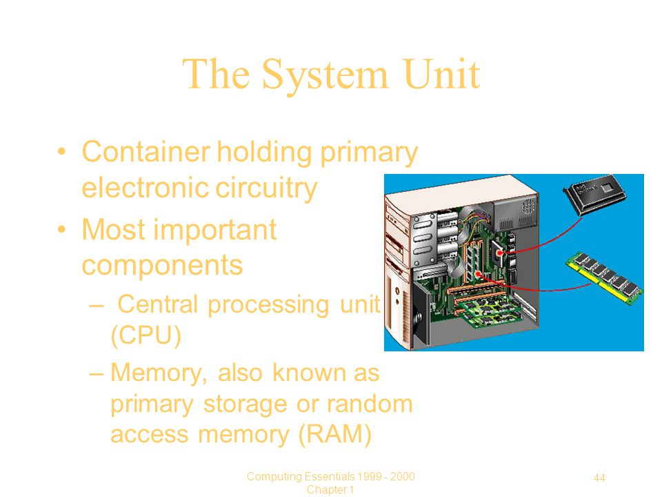 44 Computing Essentials Chapter 1 The System Unit Container holding primary electronic circuitry Most important components – Central processing unit (CPU) –Memory, also known as primary storage or random access memory (RAM)
