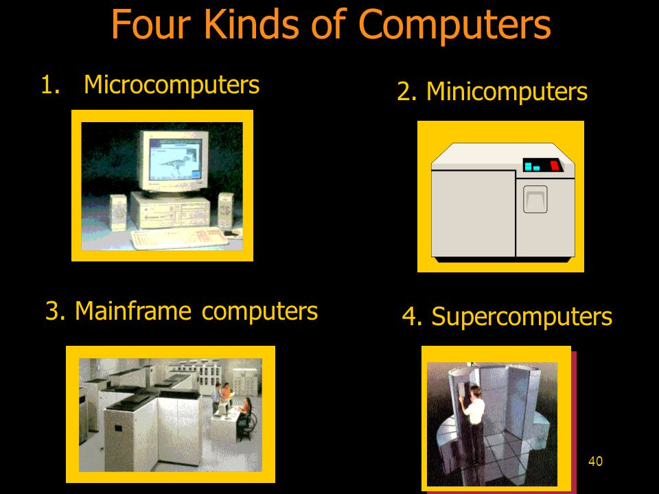 40 1.Microcomputers Four Kinds of Computers 3. Mainframe computers 2.