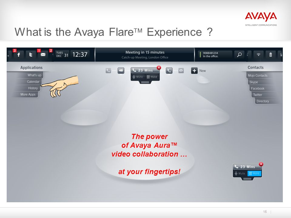 What is the Avaya Flare  Experience .