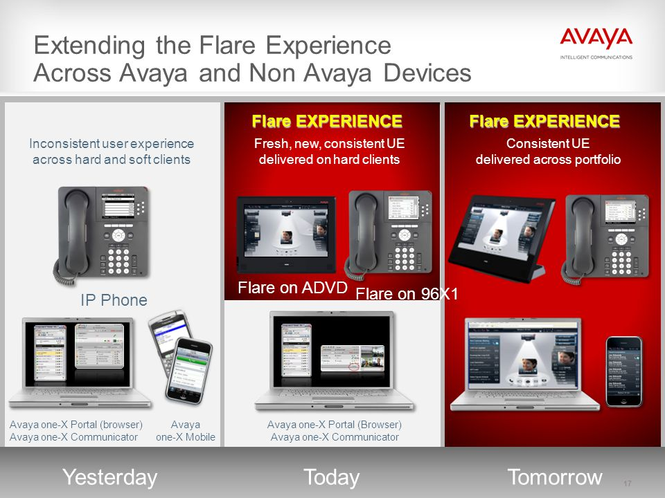 17 Extending the Flare Experience Across Avaya and Non Avaya Devices Inconsistent user experience across hard and soft clients Avaya one-X Portal (browser) Avaya one-X Communicator Avaya one-X Mobile IP Phone Consistent UE delivered across portfolio Flare on 96X1 Avaya one-X Portal (Browser) Avaya one-X Communicator Fresh, new, consistent UE delivered on hard clients Flare EXPERIENCE YesterdayTodayTomorrow 17 Flare on ADVD
