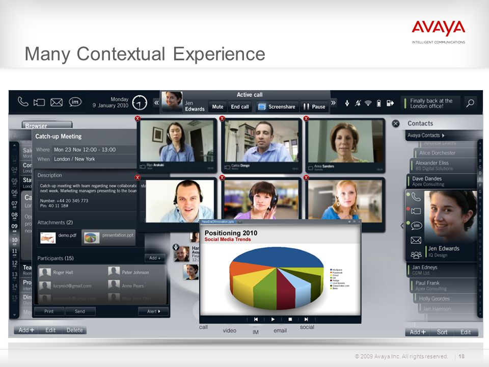 Many Contextual Experience © 2009 Avaya Inc. All rights reserved.18