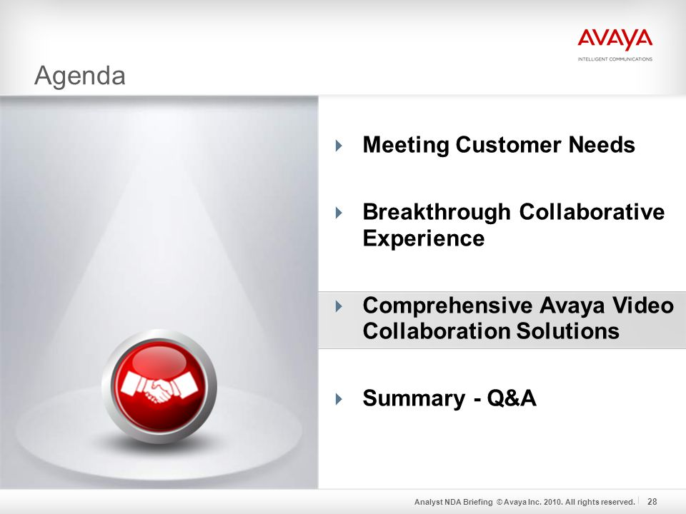 Analyst NDA Briefing © Avaya Inc All rights reserved.