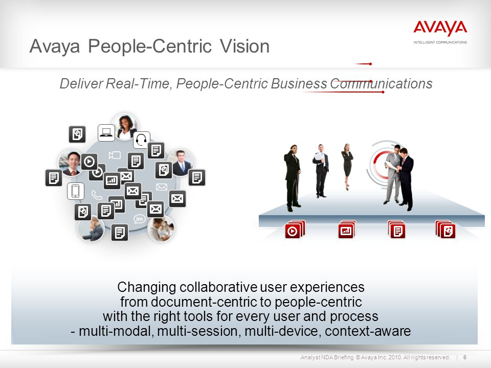 Analyst NDA Briefing © Avaya Inc