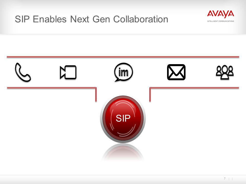SIP Enables Next Gen Collaboration SIP 7