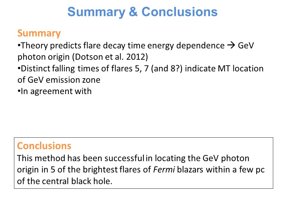 Summary & Conclusions Summary Theory predicts flare decay time energy dependence  GeV photon origin (Dotson et al.