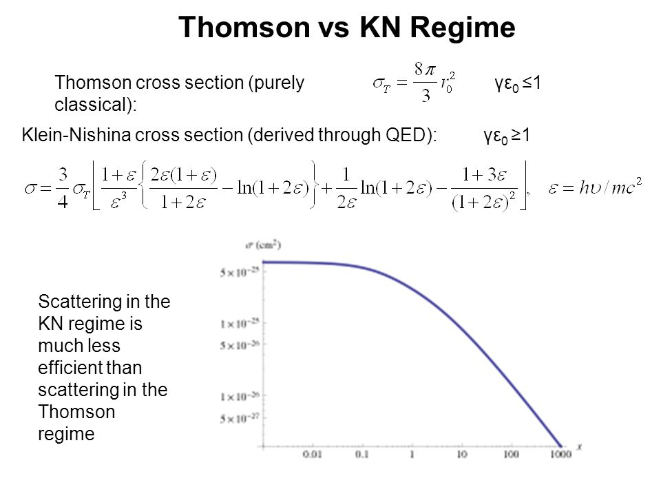 Thomson vs KN Regime Thomson cross section (purely classical): γε 0 ≤1 Klein-Nishina cross section (derived through QED):γε 0 ≥1 Scattering in the KN regime is much less efficient than scattering in the Thomson regime