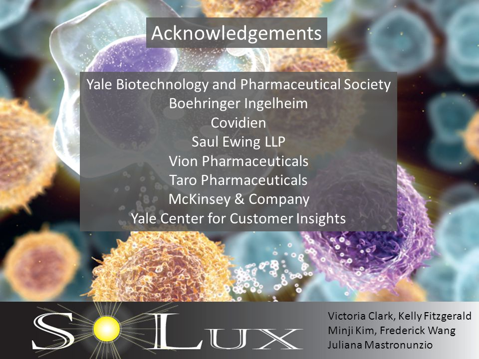 Acknowledgements Victoria Clark, Kelly Fitzgerald Minji Kim, Frederick Wang Juliana Mastronunzio Yale Biotechnology and Pharmaceutical Society Boehringer Ingelheim Covidien Saul Ewing LLP Vion Pharmaceuticals Taro Pharmaceuticals McKinsey & Company Yale Center for Customer Insights