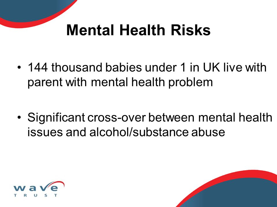 Mental Health Risks 144 thousand babies under 1 in UK live with parent with mental health problem Significant cross-over between mental health issues and alcohol/substance abuse
