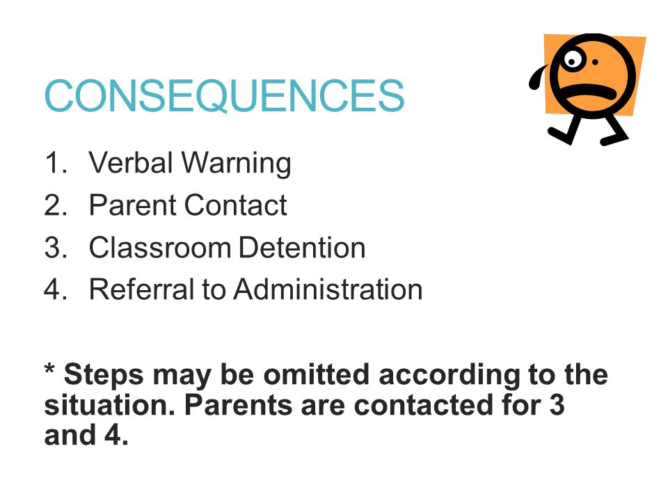 CONSEQUENCES  Verbal Warning  Parent Contact  Classroom Detention  Referral to Administration * Steps may be omitted according to the situation.