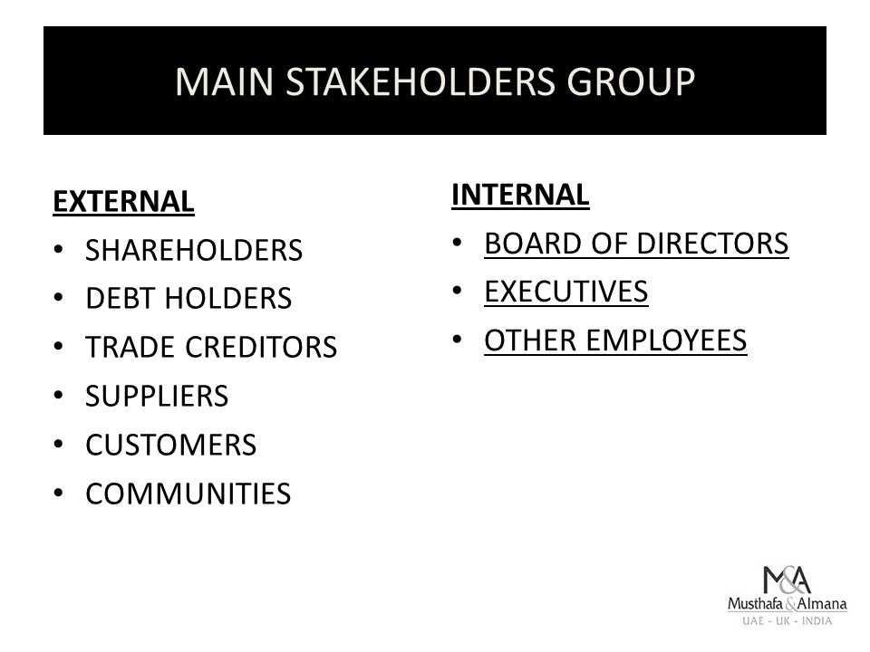 MAIN STAKEHOLDERS GROUP EXTERNAL SHAREHOLDERS DEBT HOLDERS TRADE CREDITORS SUPPLIERS CUSTOMERS COMMUNITIES INTERNAL BOARD OF DIRECTORS EXECUTIVES OTHER EMPLOYEES