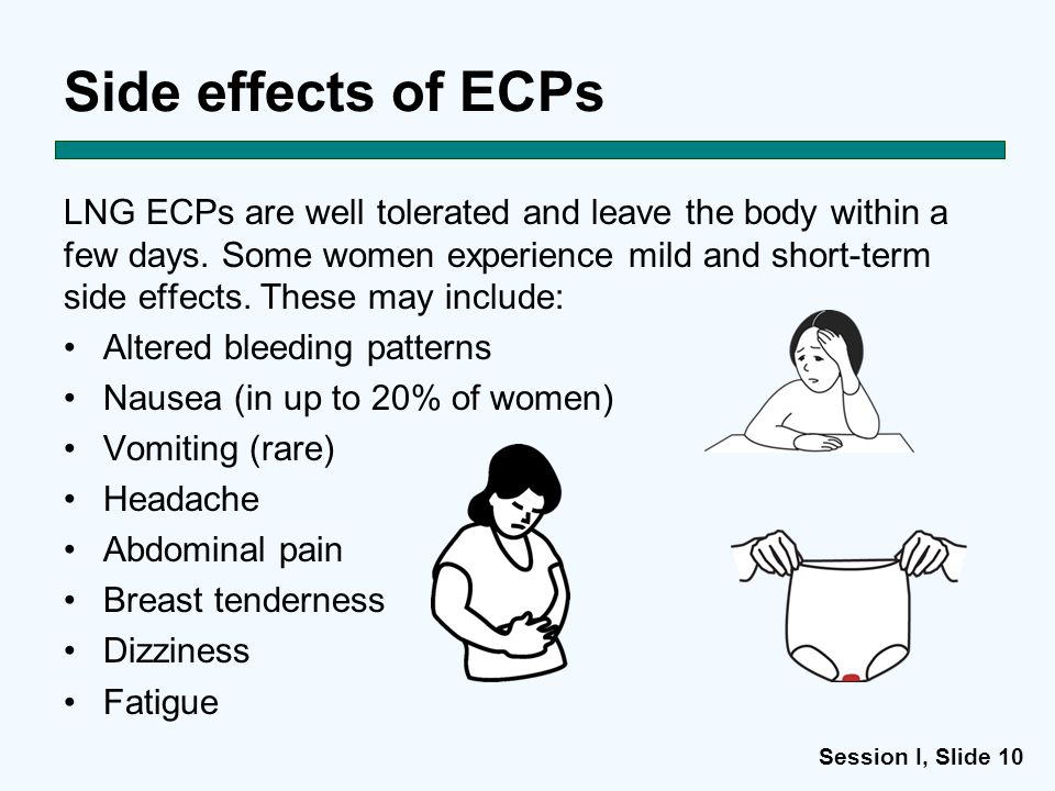 Session I, Slide 10 Side effects of ECPs LNG ECPs are well tolerated and leave the body within a few days.