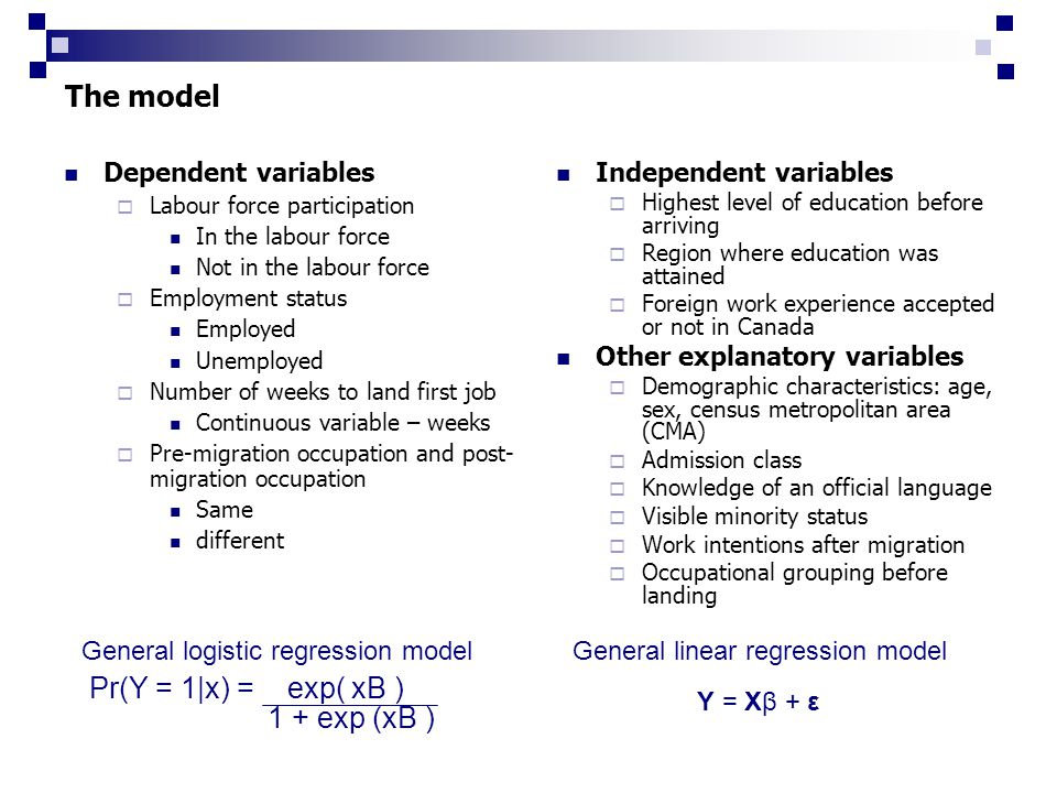 The model Dependent variables  Labour force participation In the labour force Not in the labour force  Employment status Employed Unemployed  Number of weeks to land first job Continuous variable – weeks  Pre-migration occupation and post- migration occupation Same different Independent variables  Highest level of education before arriving  Region where education was attained  Foreign work experience accepted or not in Canada Other explanatory variables  Demographic characteristics: age, sex, census metropolitan area (CMA)  Admission class  Knowledge of an official language  Visible minority status  Work intentions after migration  Occupational grouping before landing Υ = Χβ + ε General linear regression modelGeneral logistic regression model Pr(Y = 1|x) = exp( xB ) 1 + exp (xB )