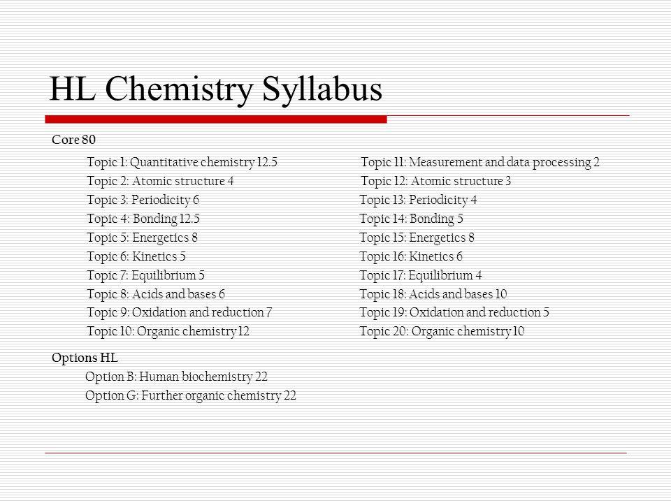 Charming 16 HL Chemistry ...