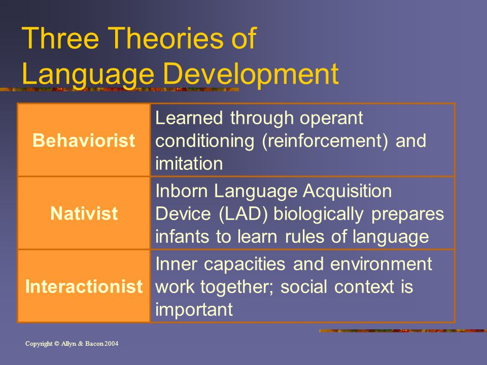 Copyright © Allyn & Bacon 2004 Three Theories of Language Development Behaviorist Learned through operant conditioning (reinforcement) and imitation Nativist Inborn Language Acquisition Device (LAD) biologically prepares infants to learn rules of language Interactionist Inner capacities and environment work together; social context is important