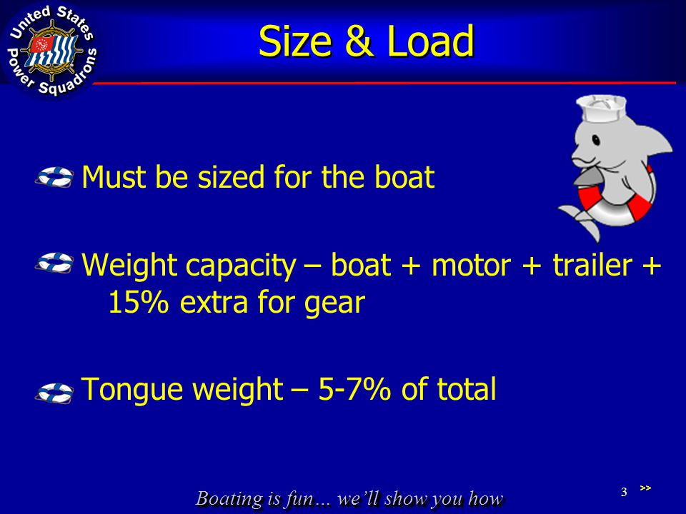 Boating is fun… we'll show you how Size & Load Must be sized for the boat Weight capacity – boat + motor + trailer + 15% extra for gear Tongue weight – 5-7% of total >> 3
