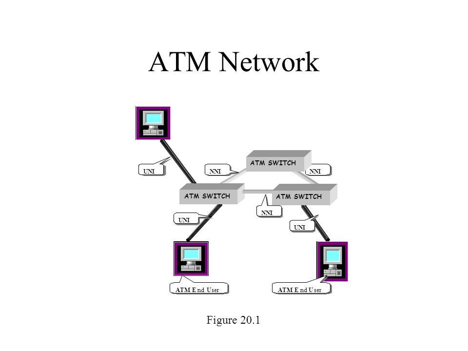 asynchronous transfer mode wireless network An adaptive protocol for wireless asynchronous transfer  multiplexing of asynchronous transfer mode  proposed for wireless atm, ieee network.
