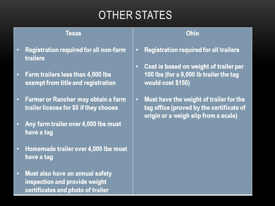 7 OTHER STATES Texas Registration required for all non-farm trailers Farm trailers less than 4,000 lbs exempt from title and registration Farmer or Rancher ...